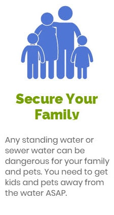 Secure Your Family