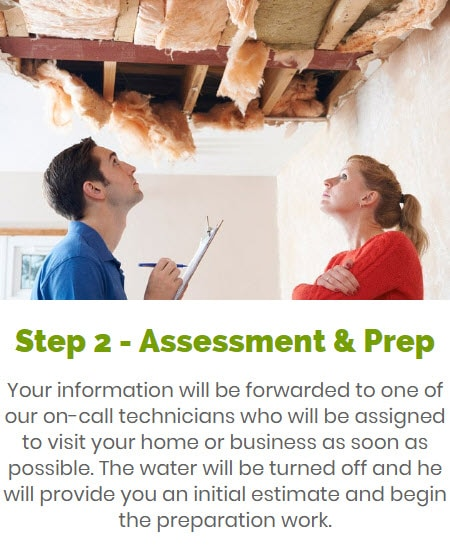Sewer backup assessment